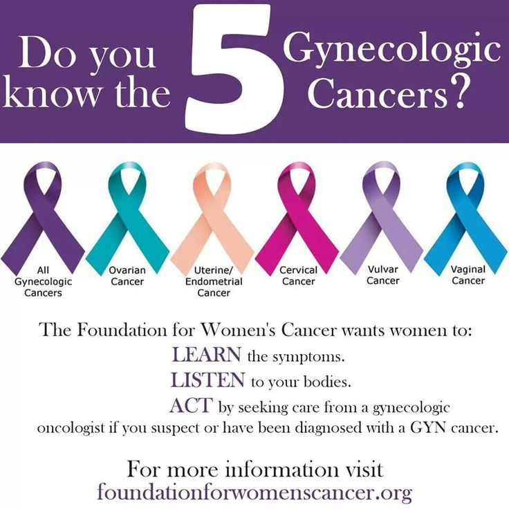 The colors of gynecological cancers   watch for symptoms earlyVaginal Cancer Ribbon