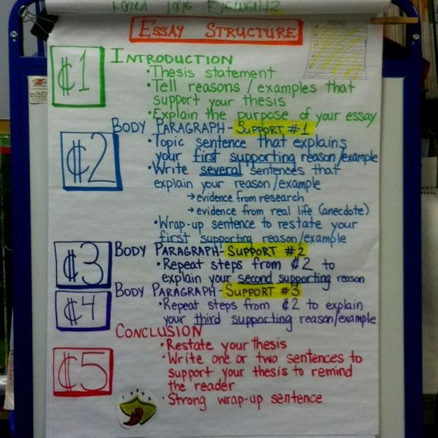 chart essays