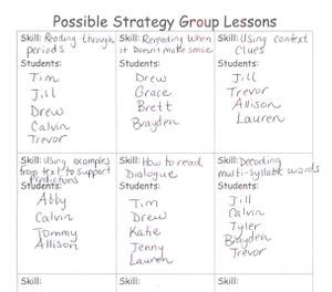 Strategy Lessons