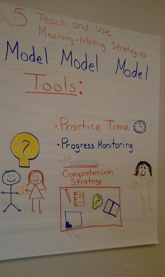 Essential Practice # 5 model, model, model