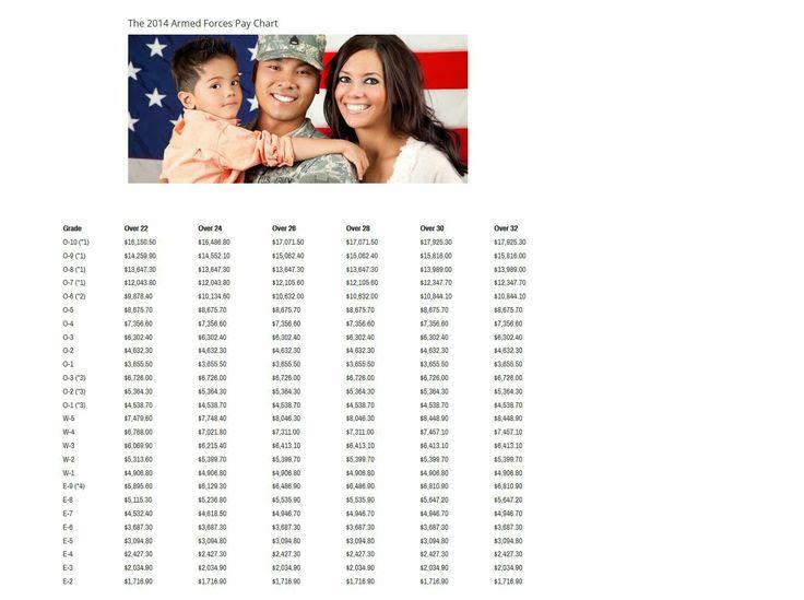 2014 military pay chart des photos des photos de fond fond d 233 cran