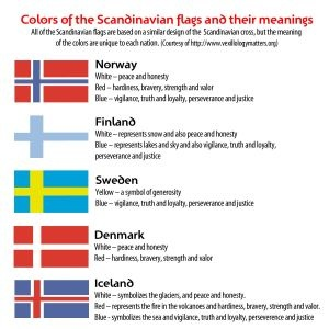 flag meanings from the days of sail