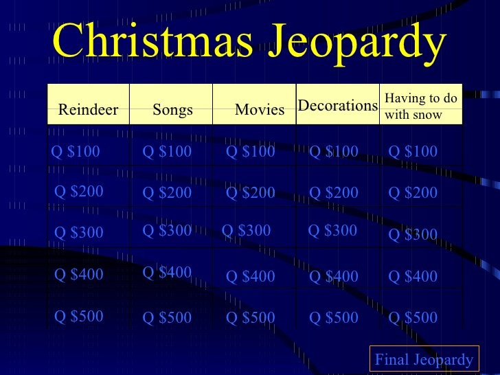 christmas jeopardy printable game Success
