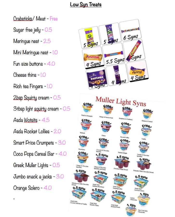 My selection of low syn snacks slimming world syn Slimming world my account