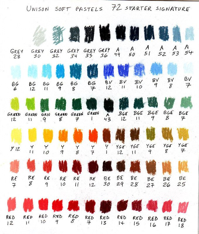 Pin by Martha Smith Ⓥ on Art Supply/Tools/Methods/Tips | Pinterest