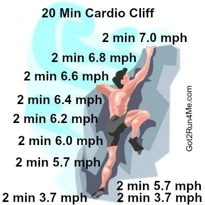 treadmill philadelphia craigslist