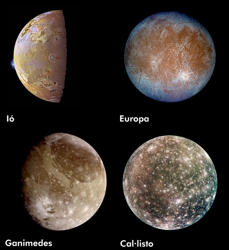 jupiter and the galilean satellites essay The nasa galileo mission's main objective was to study jupiter, its moons jupiter's main (galilean moons) essays, term papers, research paper.