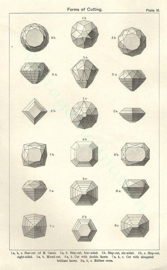 Vintage Print CUTTING DIAMONDS Chart T III, vintage precious gem stones illustrations