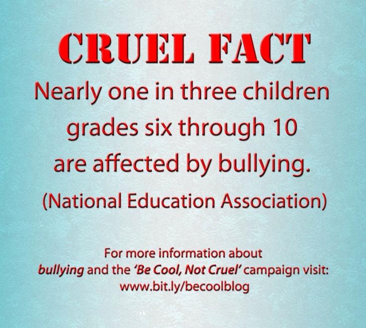 bullying short informative essay