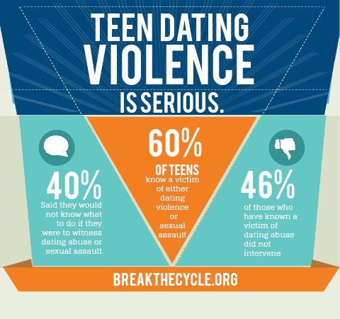 teenage dating violence essays Statistics and warning signs of domestic violence and teenage dating violence from ashley doolittle foundation by timescall.