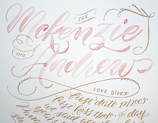Pin By Cathy Nash On Hand Lettering Pinterest