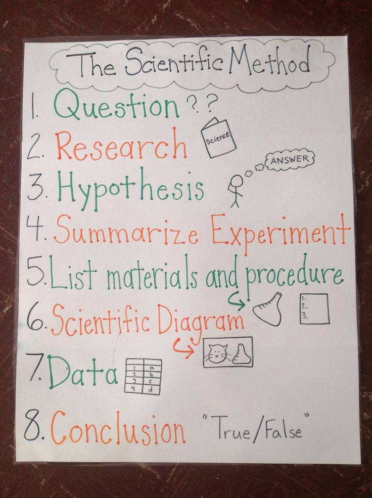 "How to Write a Publishable Social Scientific Research Article: Exploring Your ""Process"""