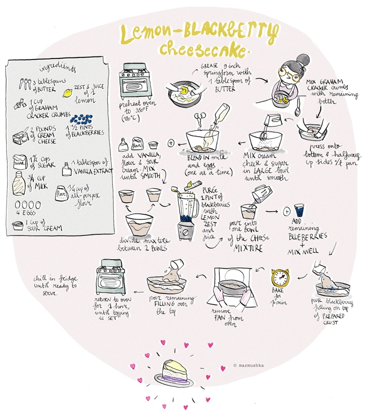 Lemon Blackberry Cheesecake (by @no way w.)