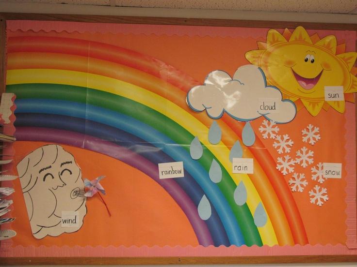 weather bulletin board