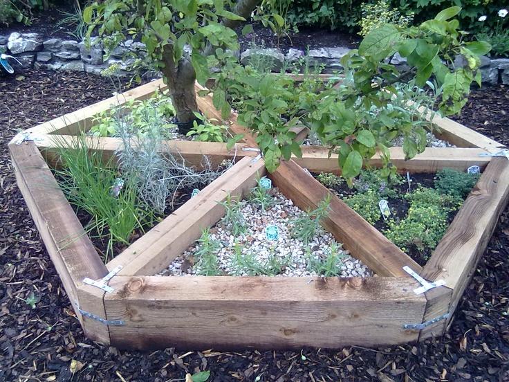 Herb Garden Container Ideas Photograph Herb Garden