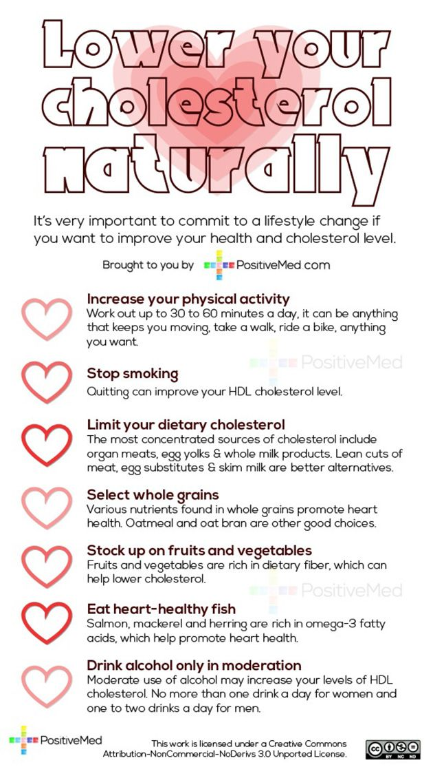 High Cholesterol Diet Guidelines