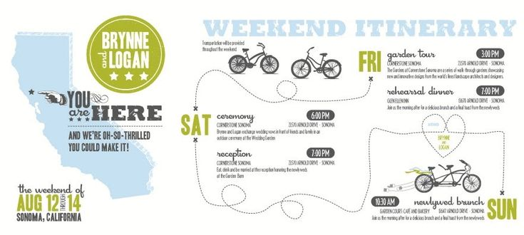 Wedding Weekend Timeline Template. welcome letter etsy. wedding ...