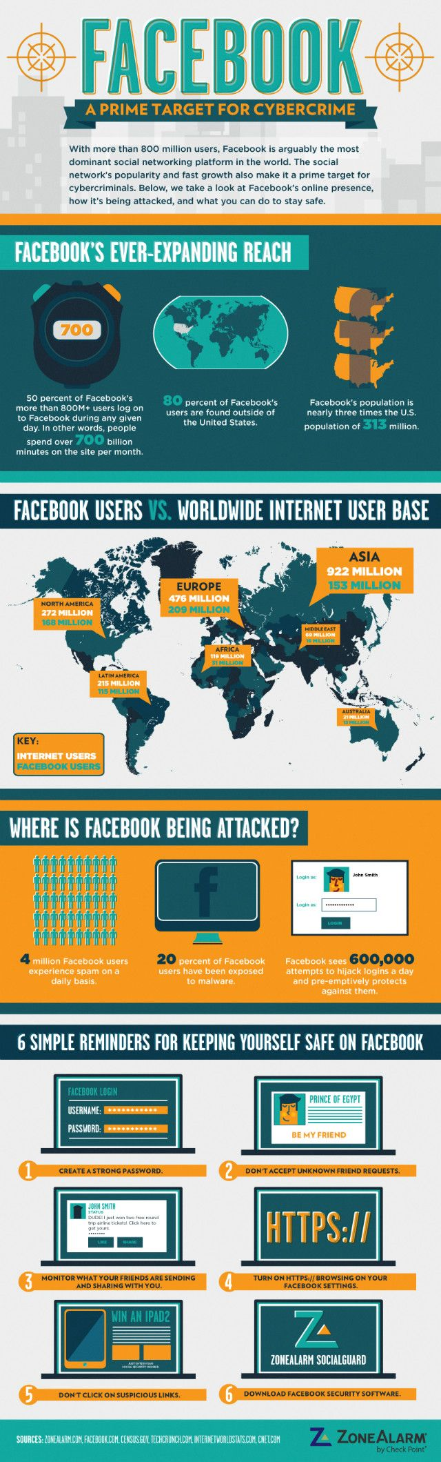Just how much cybercrime happe