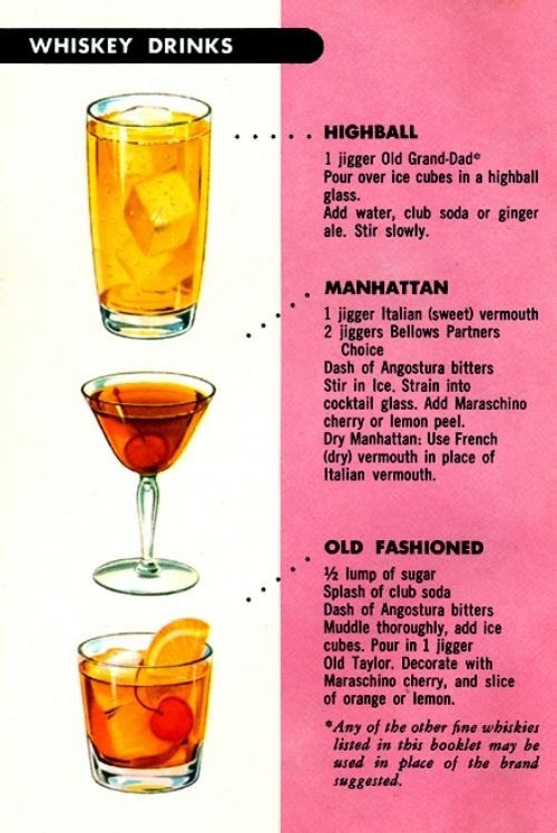 Whiskey drinks foodie and drinks pinterest for Good whiskey drinks for summer