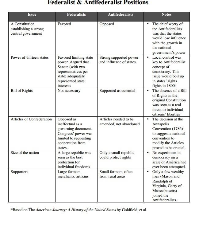 Printables Landmark Supreme Court Cases Worksheet landmark supreme court cases worksheet imperialdesignstudio worksheet