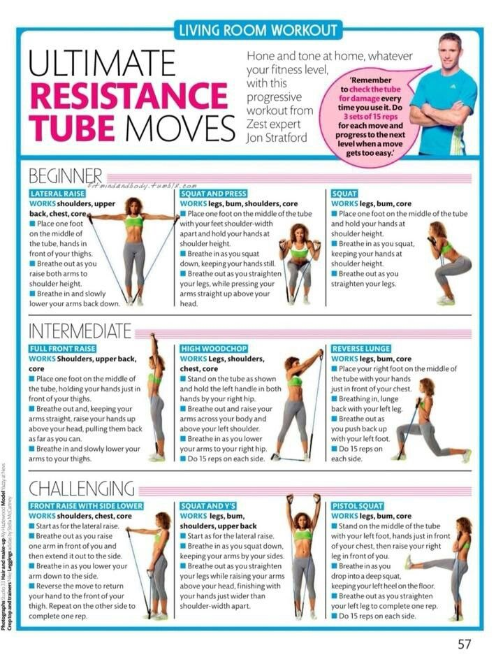printable resistance band exercise chart Car Tuning