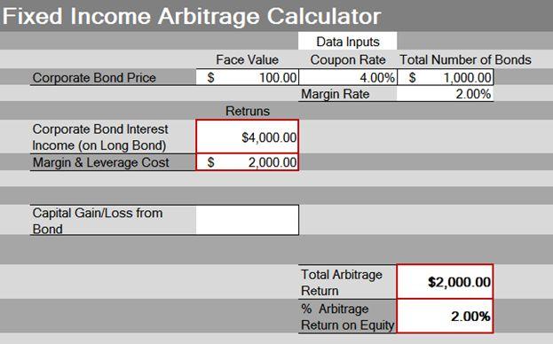 Price Arbitrage Strategy