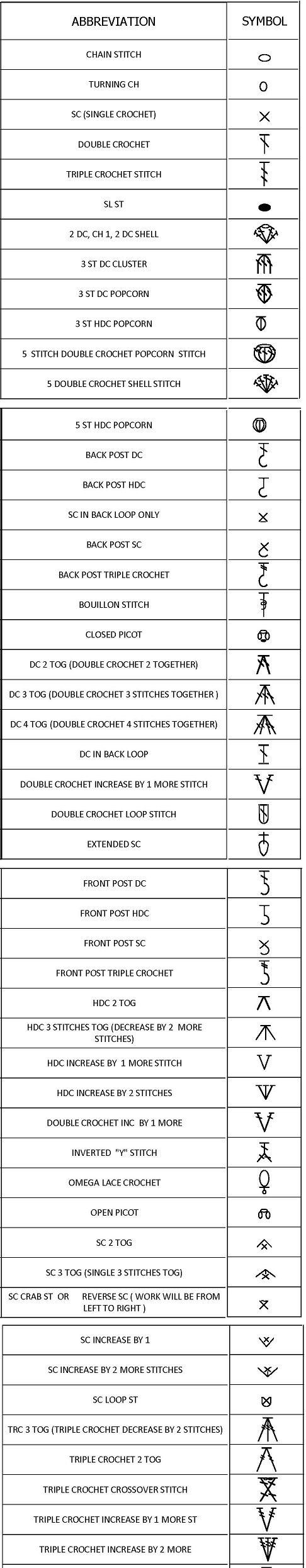 Crochet Stitches Chart : crochet stitch picture guide Crochet Pinterest