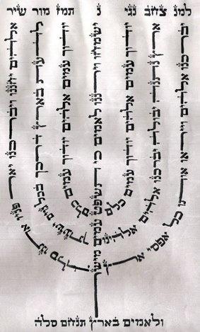 Nombres en letra hebrea