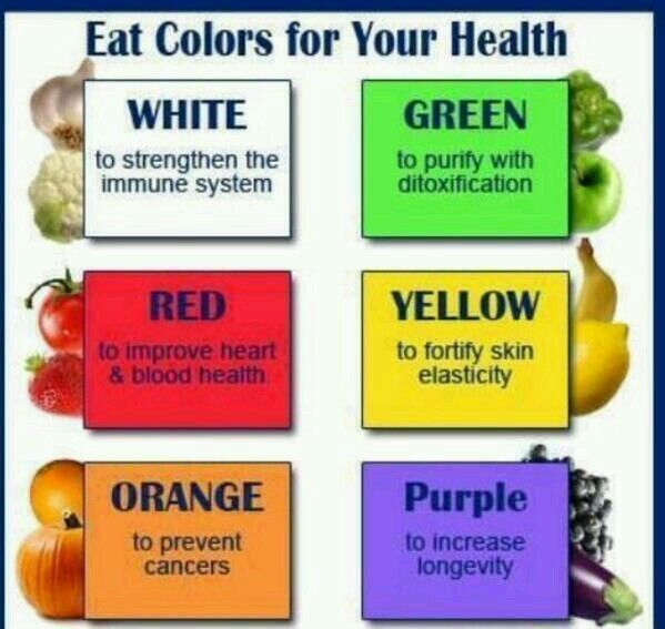 Color Of Foods And Benefits