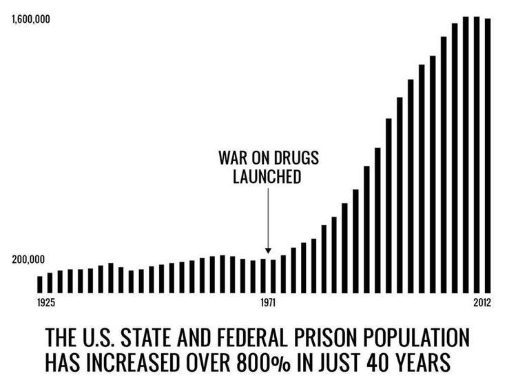 failure of prohibition essay