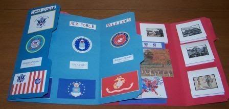 flag facts for veternans day