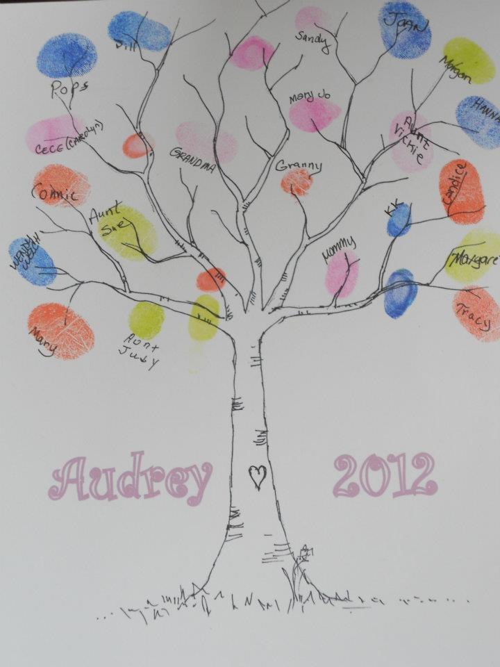 baby shower thumbprint tree celebrations pinterest
