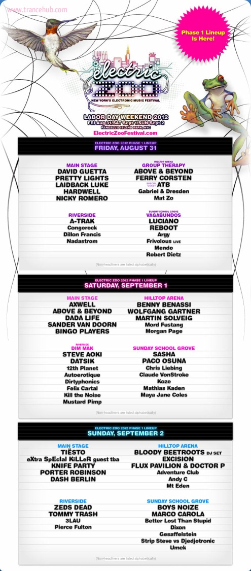 ... Electric Zoo 2012′s phase 1 artist lineup, once again bringing the