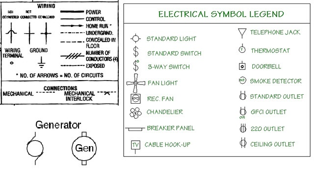 how to read wiring diagrams get free image about wiring diagram