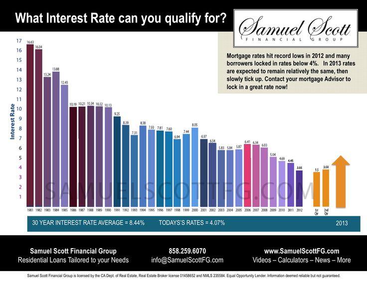 Car loan interest rates malaysia 2017 11