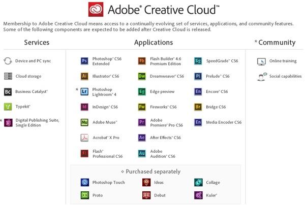 adobe cloud log in
