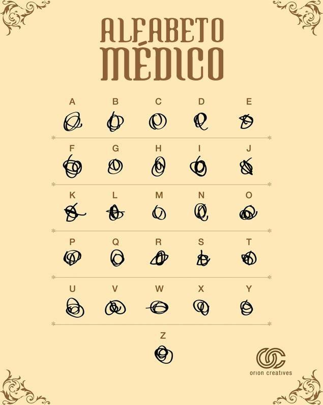 Medical alphabet l o l pinterest