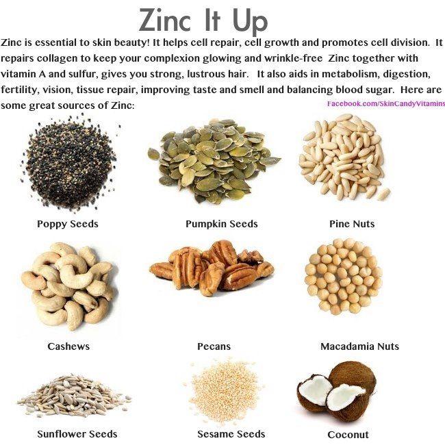 Natural sources of zinc light reading pinterest for Cuisine zinc