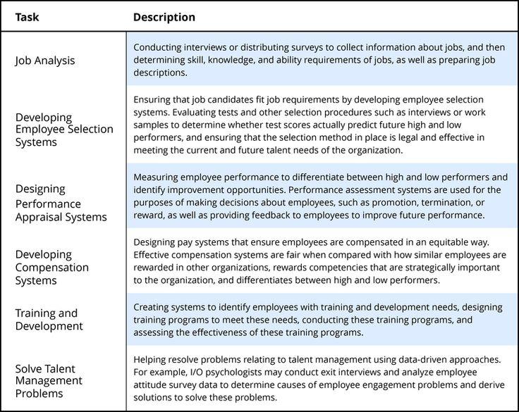 Psychologist Job Description Career Information - induced.info
