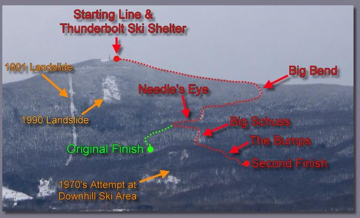 The 1901 landslide and 1990 landslide that created an Indian head on Mt. Greylock along with ski trails.