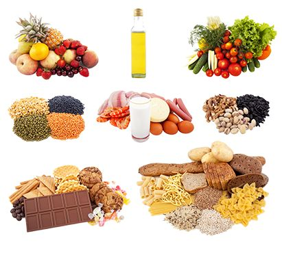 Grupos de alimentos | FOR THE SCHOOL | Pinterest