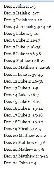 Bible Verses to read.  From December 1st to Christmas Eve for the kiddos