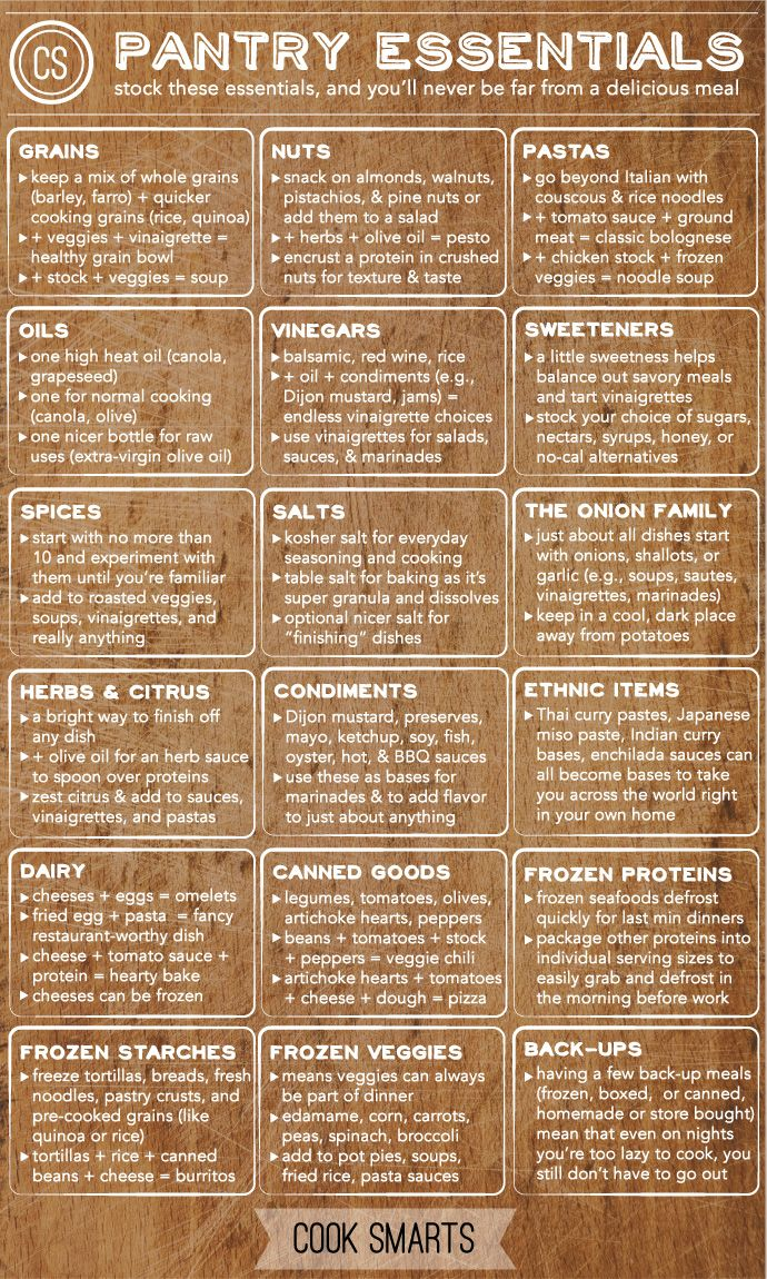 Stock this List of Pantry Essentials and Never Be Far from a Delicious Meal #CookMoreIn2013 #KitchenTips