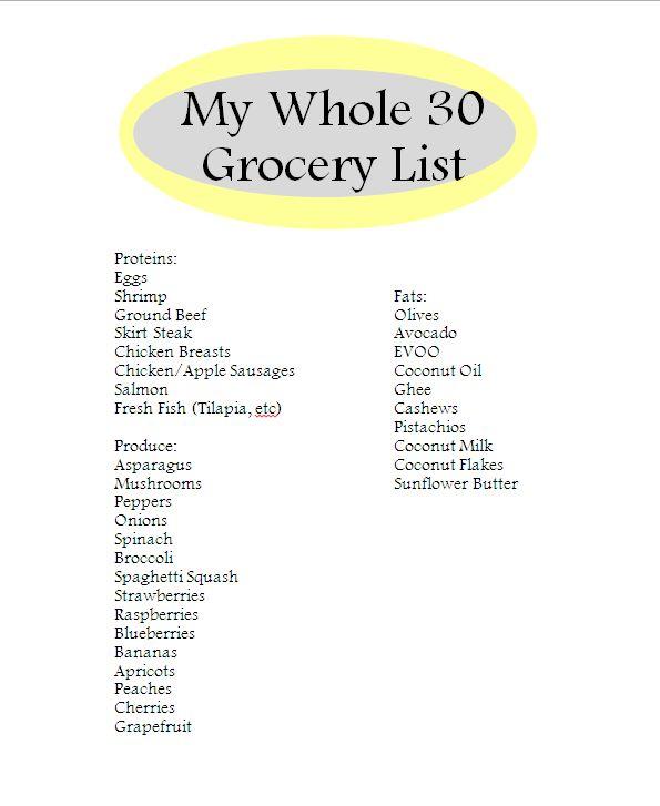 Description whole 30 diet