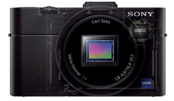 Sony Launches RX100M2 and RX1R Camera