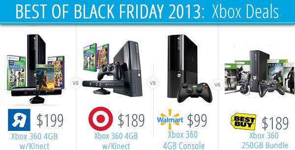 Walmart black friday deals on xbox 360 games