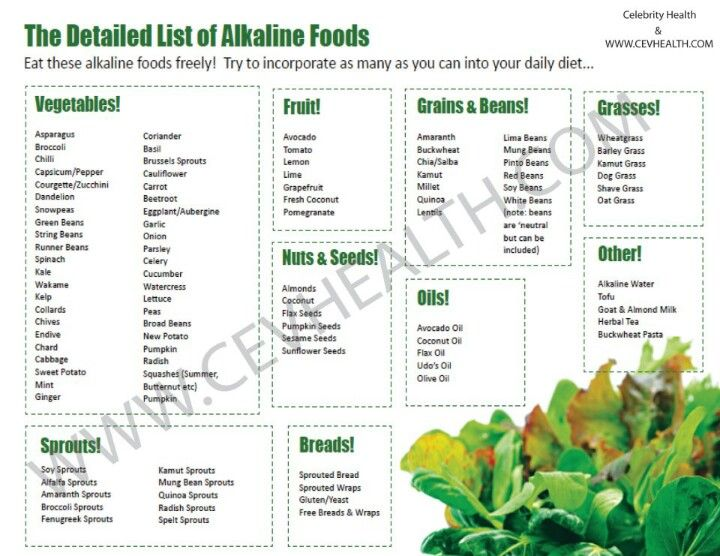 List Of Alkaline Foods Only
