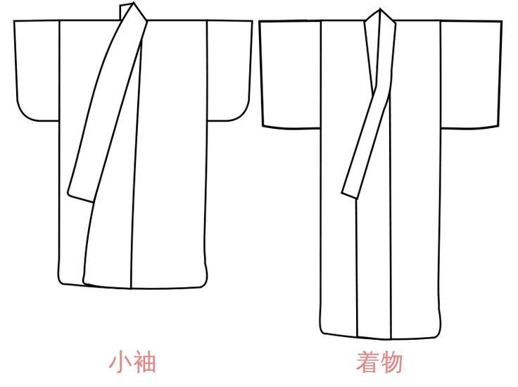 Diagram: kosode compared to modern kimono. Kosode are shorter in ...