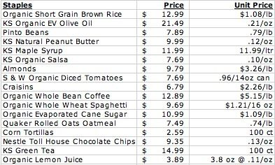 list of food prices in nunavut