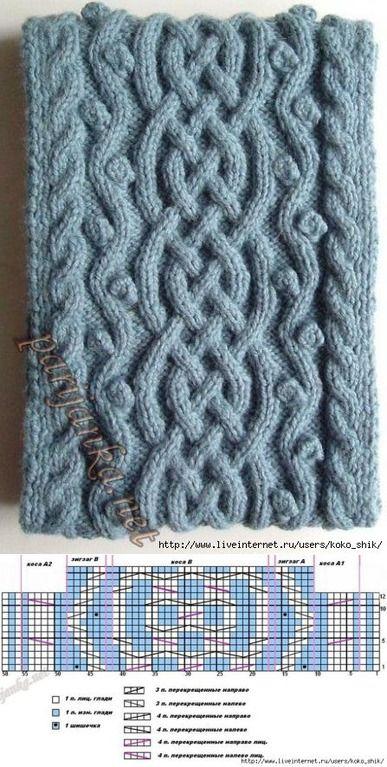 Вязание скандинавские косы схемы